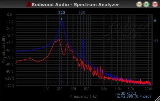 StereoAnalyzer Spectrum Plot